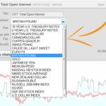 FX Studies: New CoT widgets