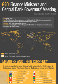 G20-infographic