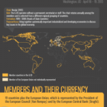 G20 Finance Ministers and Central Banks Governors Meeting: An Infographic