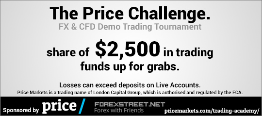 100 forex demo contest 2013