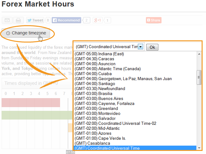 Forex market hours on sunday