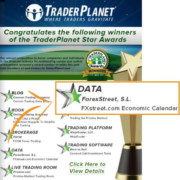 TraderPlanetAwards_FXStreet winner