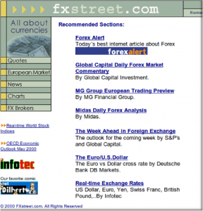 FXStreet website Early years 2000