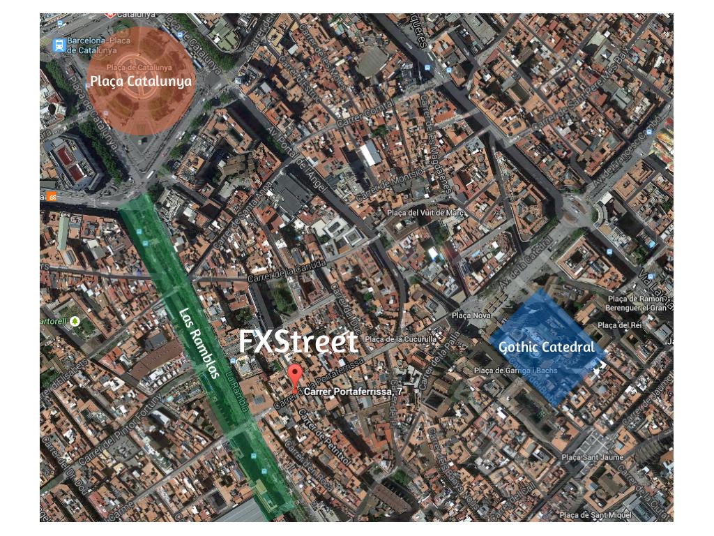 FXStreet map Barcelona