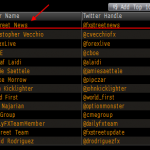 Twitter: @FXStreetNews Still #1 for Bloomberg