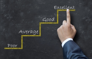 Financial Trading Analysis - Excellence