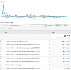 Screenshot_GoogleAnalytics_Entrevista Armstrong