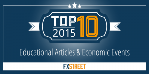 Top 10 forex events