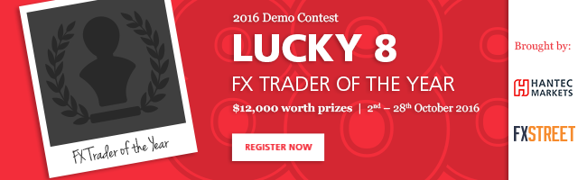 http://www.fxstreet.com/info/contest