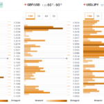 New tool: Technical Confluences Indicator to find trade opportunities